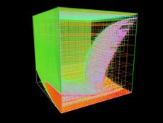 Implicitly graphs 3D functions.